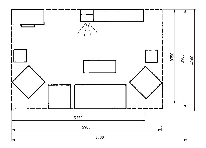 Data On Living Room Layouts